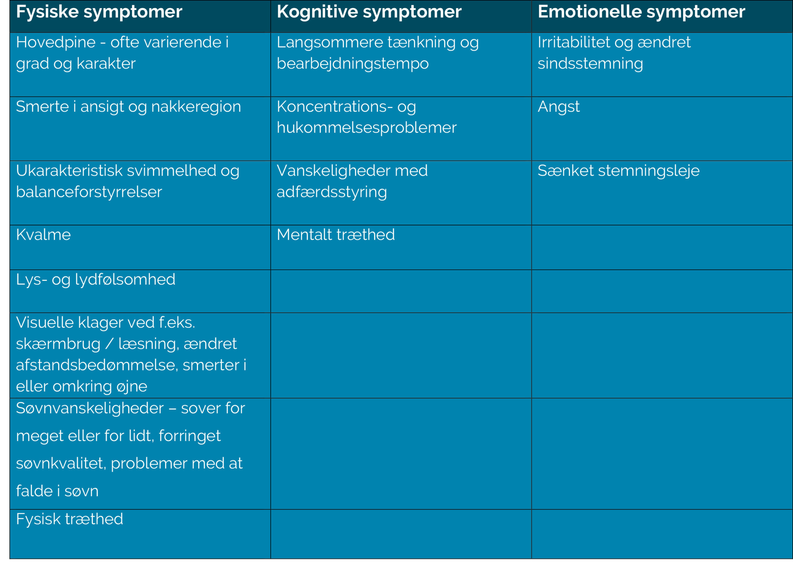 Sådan stilles diagnosen hjernerystelse