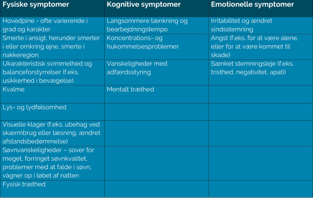 Hvordan stilles diagnosen hjernerystelse