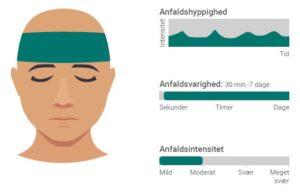 Hvad er posttraumatisk hovedpine